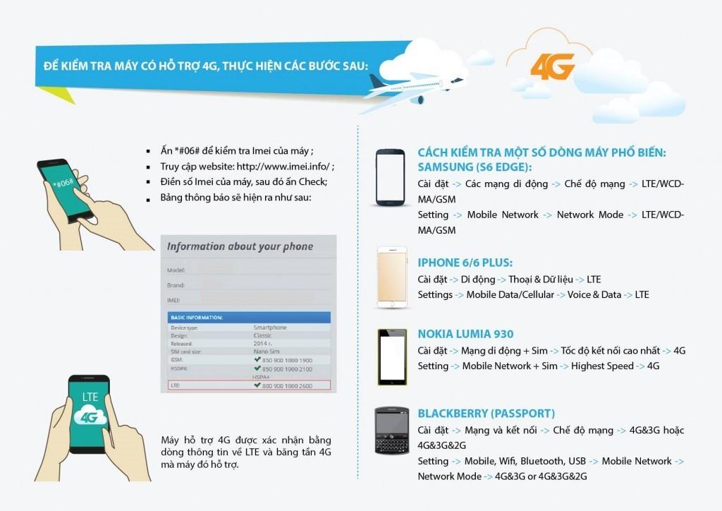 Cách kiểm tra điện thoại có hỗ trợ 4G hay không?