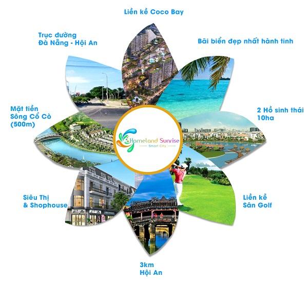 Dự án HomeLand Sunrise City Đà Nẵng