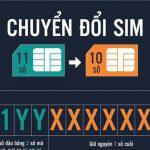 Thời gian chi tiết chuyển đổi sim 11 số sang 10 số của viettel