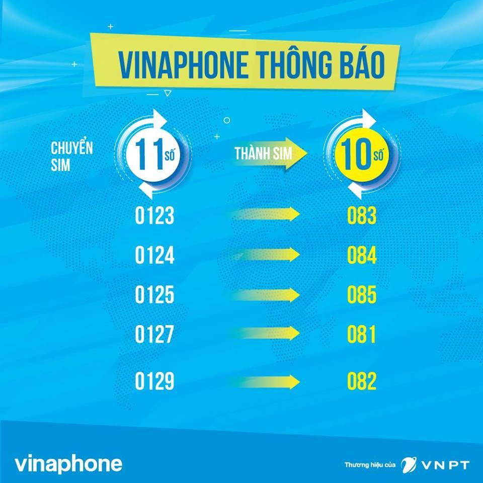 chuyển sim 11 số về 10 số vinaphone