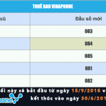 Chi tiết Vinaphone đổi sim 11 số thành 10 số trong tháng 9 tới