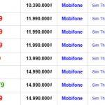 Sim 11 số tăng giá bất ngờ cận kề ngày chuyển đổi đầu số