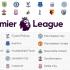 Lịch thi đấu bóng đá Ngoại Hạng Anh 2018/2019
