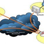 Cách sử dụng VPN truy cập các trang web bị chặn trên Android